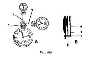 8 (916) 702–11–08  Секрет фокуса с часами